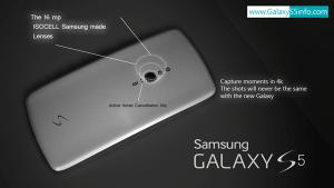 Galaxy S5 rear camera concept