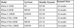 Monthly Pricing Plan from T-Mobile for iPhone 6 and iPhone 6 Plus