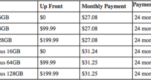 iphone 6 price table from T-mobile