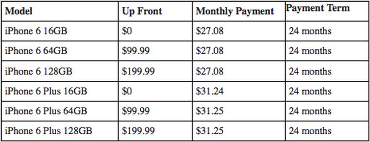 Tmobile deals on iphone 6 plus