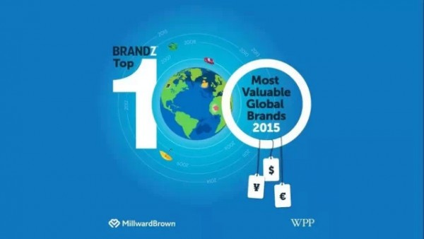 Top 100 Global Brands