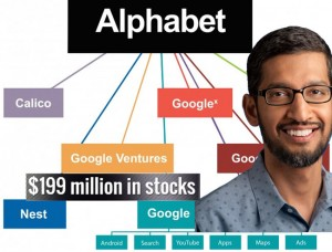 An Indian Sundar Pichai (Google CEO) awarded $199 million USD from his company, Alphabet Inc.